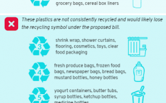 Recycling Bill that could help CA be much more green